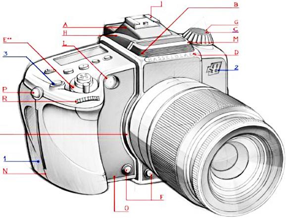 Hasselblad připravuje velké novinky pro běžné fotografy