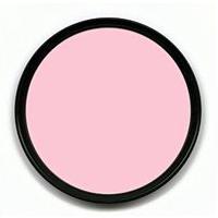 Jak vybrat předsádky, filtry a redukční kroužky