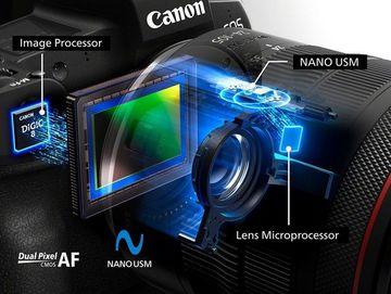 Canon unrivalled quality sensor | Megapixel