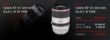 Objektiv Canon | Megapixel