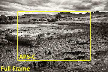 full-frame apsc   Megapixel