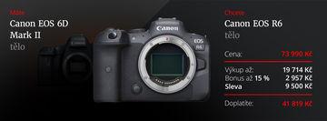 Canon EOS 6D | Megapixel