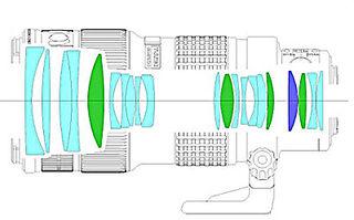 Olympus ZUIKO 35-100 mm f/2,0 EZ-P3510