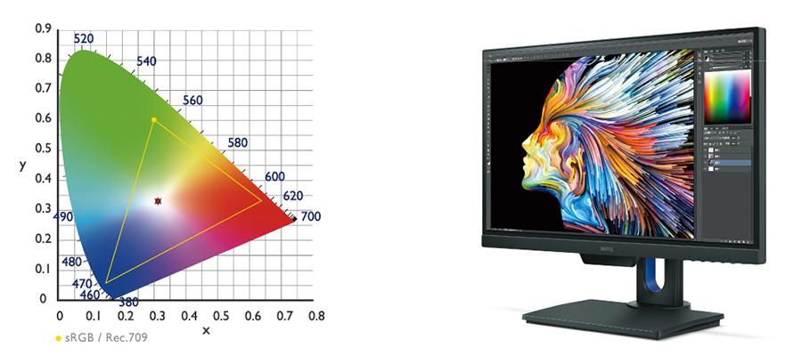 BenQ PD2500Q barevný rozsah