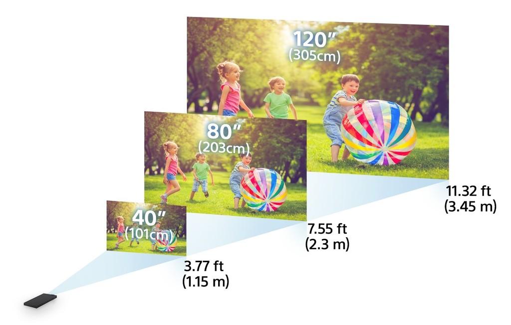 Sony MP-CD1 velikost promítání