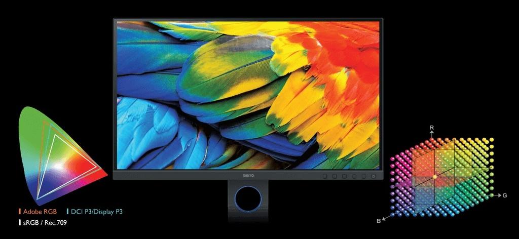 Benq SW321C Adobe RGB