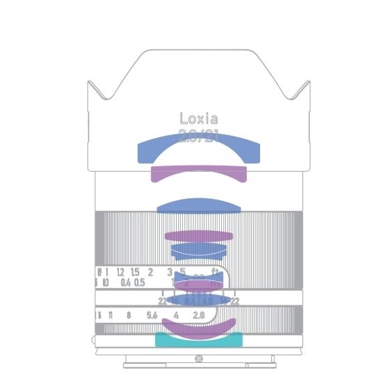 Zeiss Loxia T* 21mm f/2,8: malý, ale špičkový