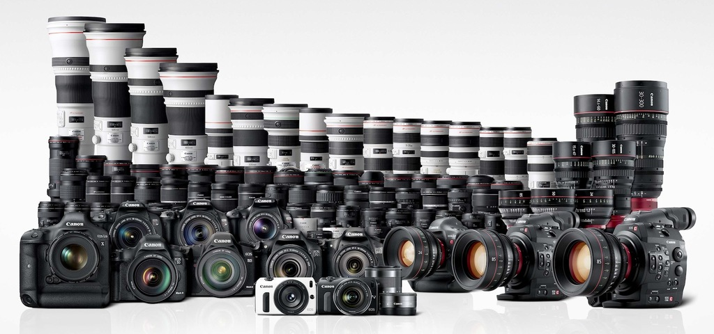 Canon EOS system