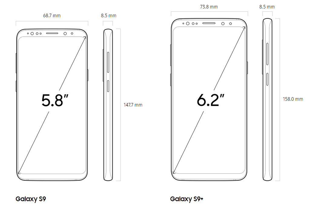 Samsung Galaxy S9 a S9+ rozměry