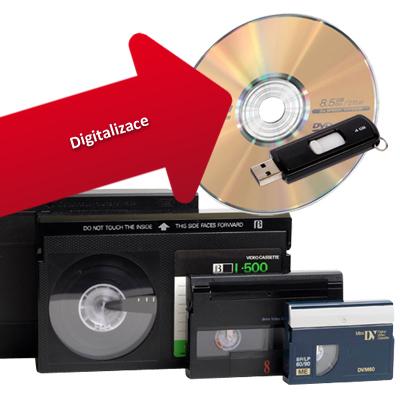 Digitalizace videa