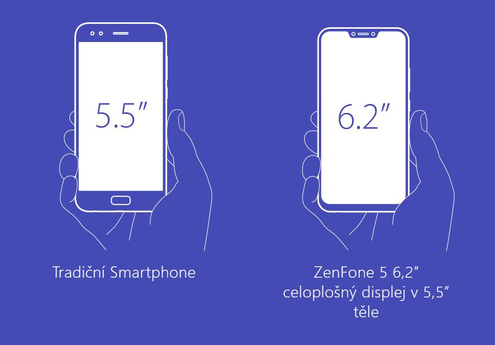 Asus Zenfone 5 displej srovnání