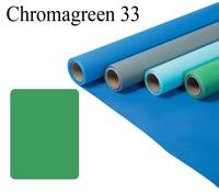 Fomei papírové pozadí 3,55x30m chromagreen