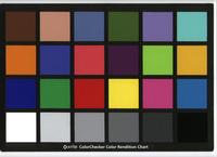 X-Rite Munsell ColorChecker