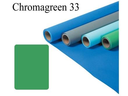 Fomei papírové pozadí 2,7x11m chromagreen