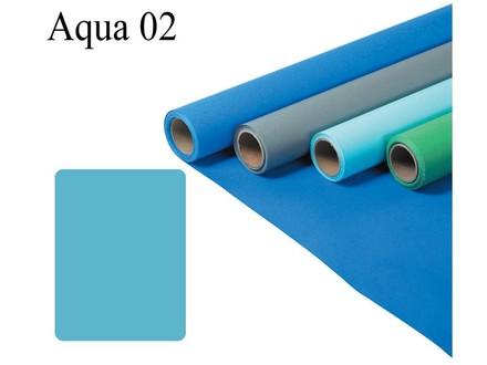Fomei papírové pozadí 2,7x11m aqua
